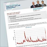 Heartland Advisors Mid Cap Value Strategy Portfolio Manager Commentary